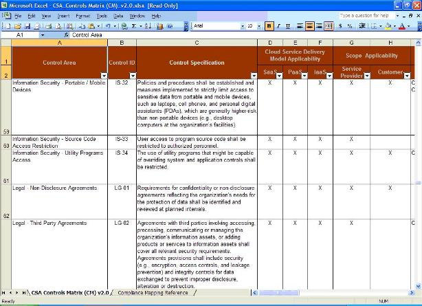 Iso 27002 mapping pci free download programs for Pci dss risk assessment template