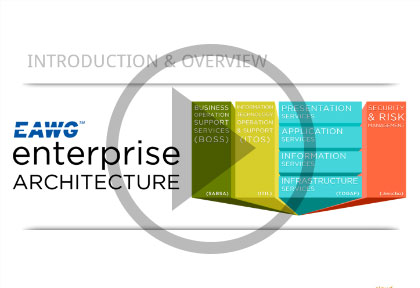 Enterprise Architecture Training Video
