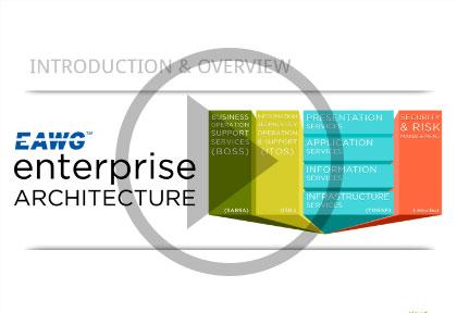 Enterprise Architecture Training Video